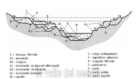 La Valle del Cesano